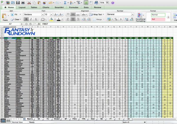 Baseball Team Stats Spreadsheet Within Travel Baseball Team Budgetsheet Sheet Lovely Gallery Of Travelball