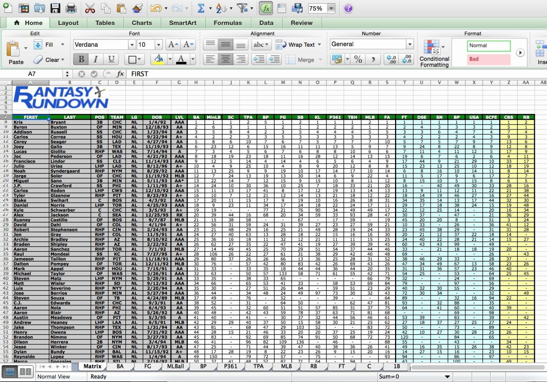 Baseball Team Stats Spreadsheet Within Travel Baseball Team Budgetsheet Sheet Lovely Gallery Of Travelball