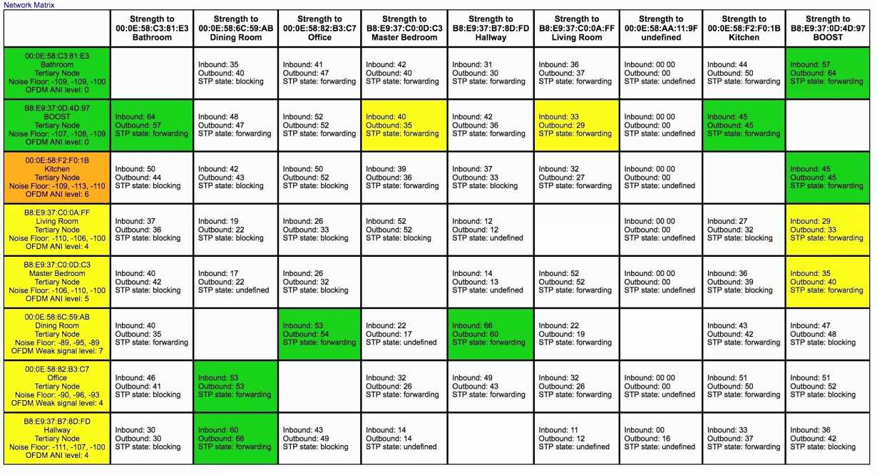 Basement Estimate Spreadsheet Intended For 12 Awesome Employee Cost Spreadsheet  Ottawagenomecenter.ca