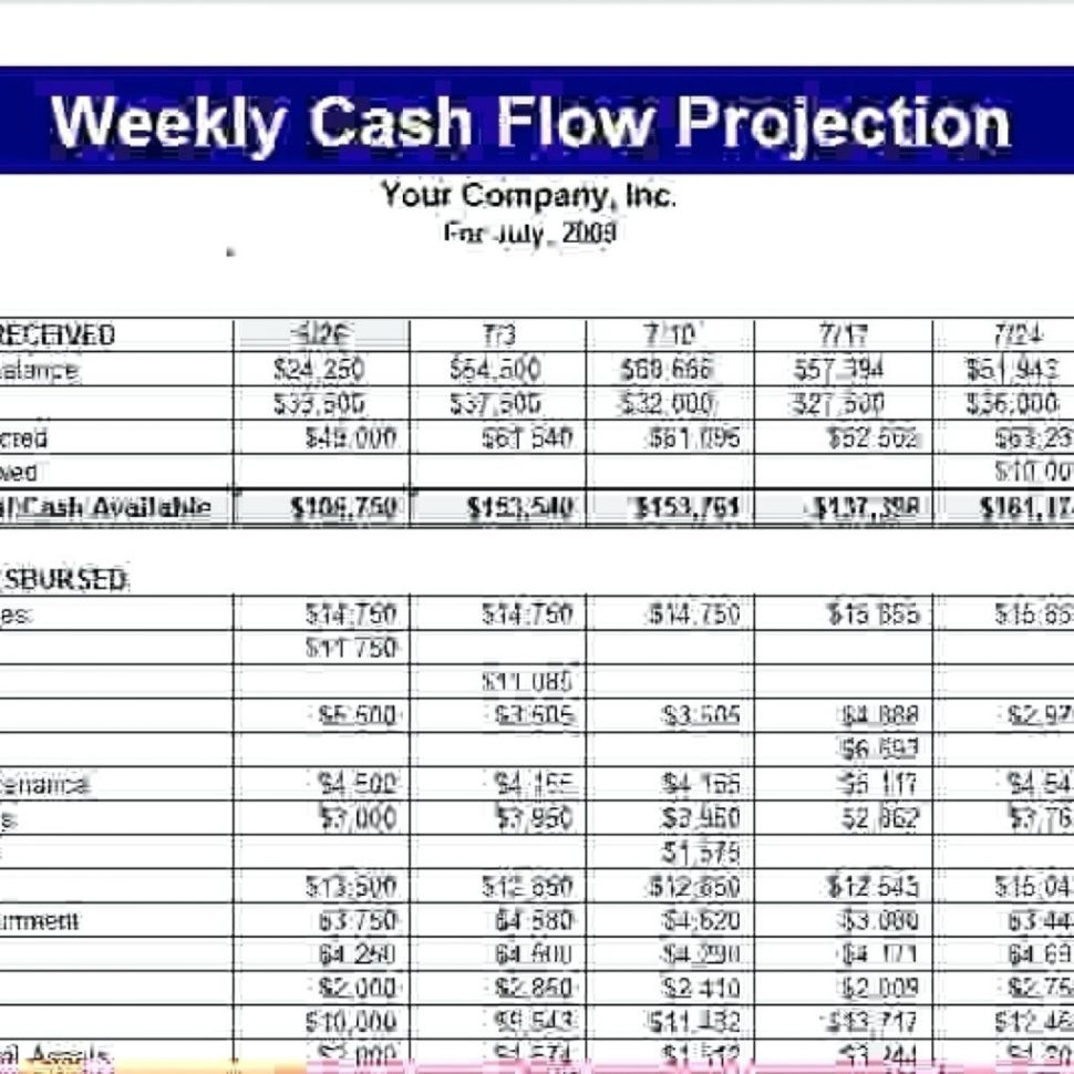 Basic Cash Flow Spreadsheet For 022 Template Ideas Spreadsheet Project Cash Flow Forecast And Weekly