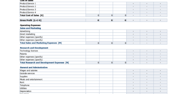 Basic Income Statement Template Excel Spreadsheet For Simple Income Statement Template Free With Profit And Loss Form Plus
