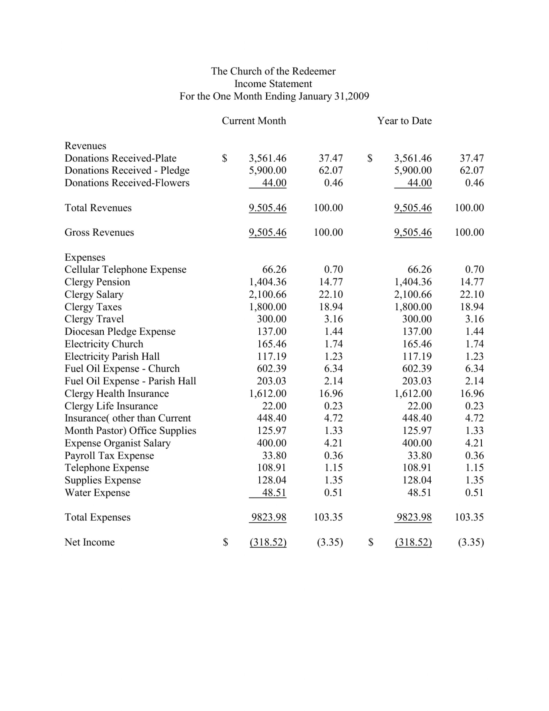Basic Income Statement Template Excel Spreadsheet Throughout 002 Business Personal Basic Income Statement Template Sample For