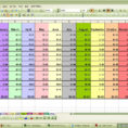 Basic Spreadsheet Regarding Microsoft Excel Tutorial – Making A Basic Spreadsheet In Excel