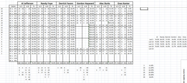 Basketball Playing Time Spreadsheet Pertaining To Basketball Playing Time Spreadsheet Epic Spreadsheet App For Android