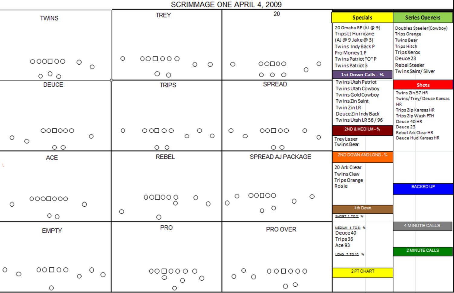 Basketball Stats Spreadsheet For Volleyball Stat Sheet Template Statistics In Basketball Basketball