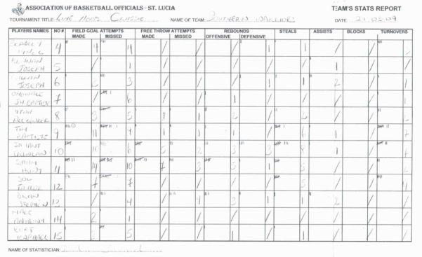 Basketball Stats Spreadsheet With Regard To Printable Basketball Stat Sheet Template Awesome Baseball Stats
