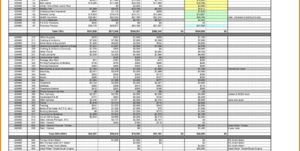Bathroom Remodel Budget Spreadsheet Inside Sheet Bathroom Remodel Cost Spreadsheet Budget Checklist  Askoverflow