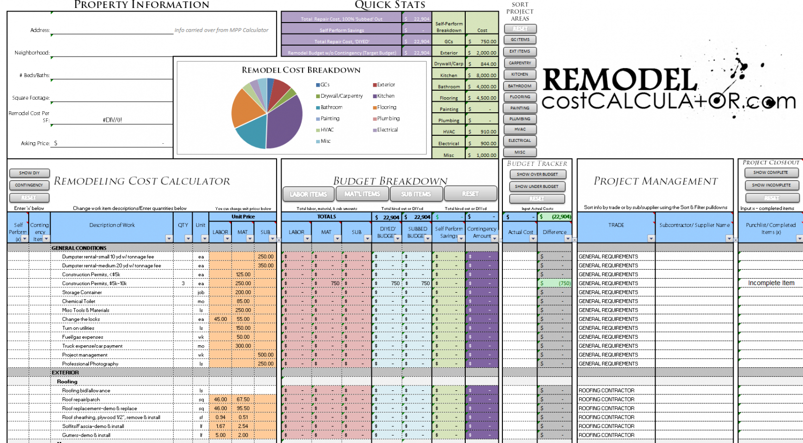 Bathroom Remodel Budget Spreadsheet Throughout Sheet Bathroom Remodel Cost Spreadsheet Budget Worksheet Checklist