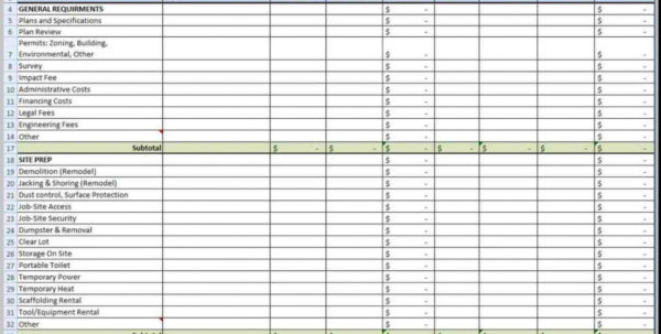 Bathroom Remodel Budget Spreadsheet With Regard To Sheet Bathroom Remodel Budget Spreadsheet Top Rated Interior Paint