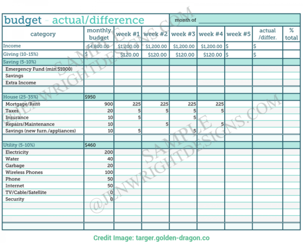Beauty Salon Budget Spreadsheet Regarding Budget Sheet Example Targer Golden The Ison Law Group Household