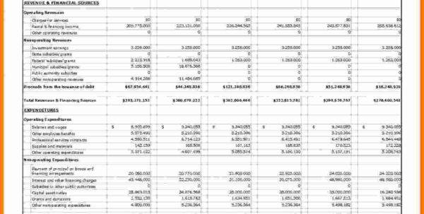 Beauty Salon Budget Spreadsheet Throughout 6  Beauty Salon Budget Spreadsheet  Balance Spreadsheet