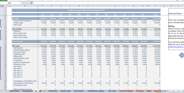 Beauty Salon Budget Spreadsheet Throughout Beauty Salon Budget Template  Cfotemplates