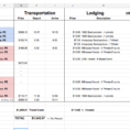 Bed And Breakfast Expenses Spreadsheet With Some Thoughts On Budgeting For Noobs. Add Yours. : Travel