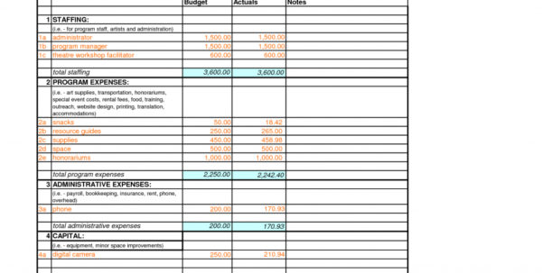 Beef Cattle Budget Spreadsheet For Example Of Cattle Budget Spreadsheet Design Onding Best  Pianotreasure Beef Cattle Budget Spreadsheet Google Spreadsheet