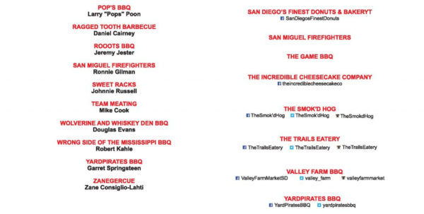 Beer N Bbq By Larry Spreadsheet For Spring Valley Tailgate  Bbq Festival  Behind The Smoke Beer N Bbq By Larry Spreadsheet Printable Spreadsheet