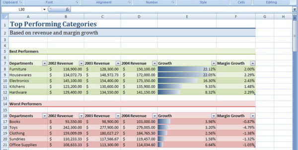 Bespoke Excel Spreadsheet Regarding Benefits Of Microsoft Excel 2007 For Your Business