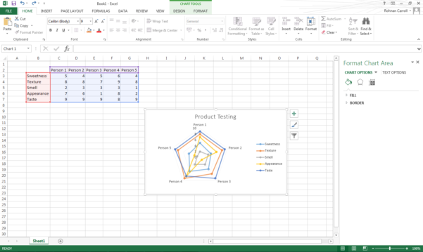 Bespoke Excel Spreadsheet Regarding How To Create Charts In Excel To Visualise Data Bespoke Building Iot