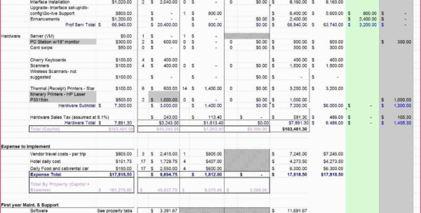 Best Budget Spreadsheet Pertaining To Best Budget Spreadsheet Budget Worksheet For University Students