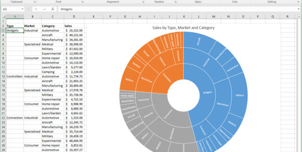 Best Computer For Large Excel Spreadsheets 2018 Inside 10 Spiffy New Ways To Show Data With Excel  Computerworld