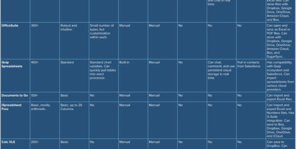 Best Free Spreadsheet For Ipad With Best Free Spreadsheet App And Best Free Spreadsheet App For Ipad