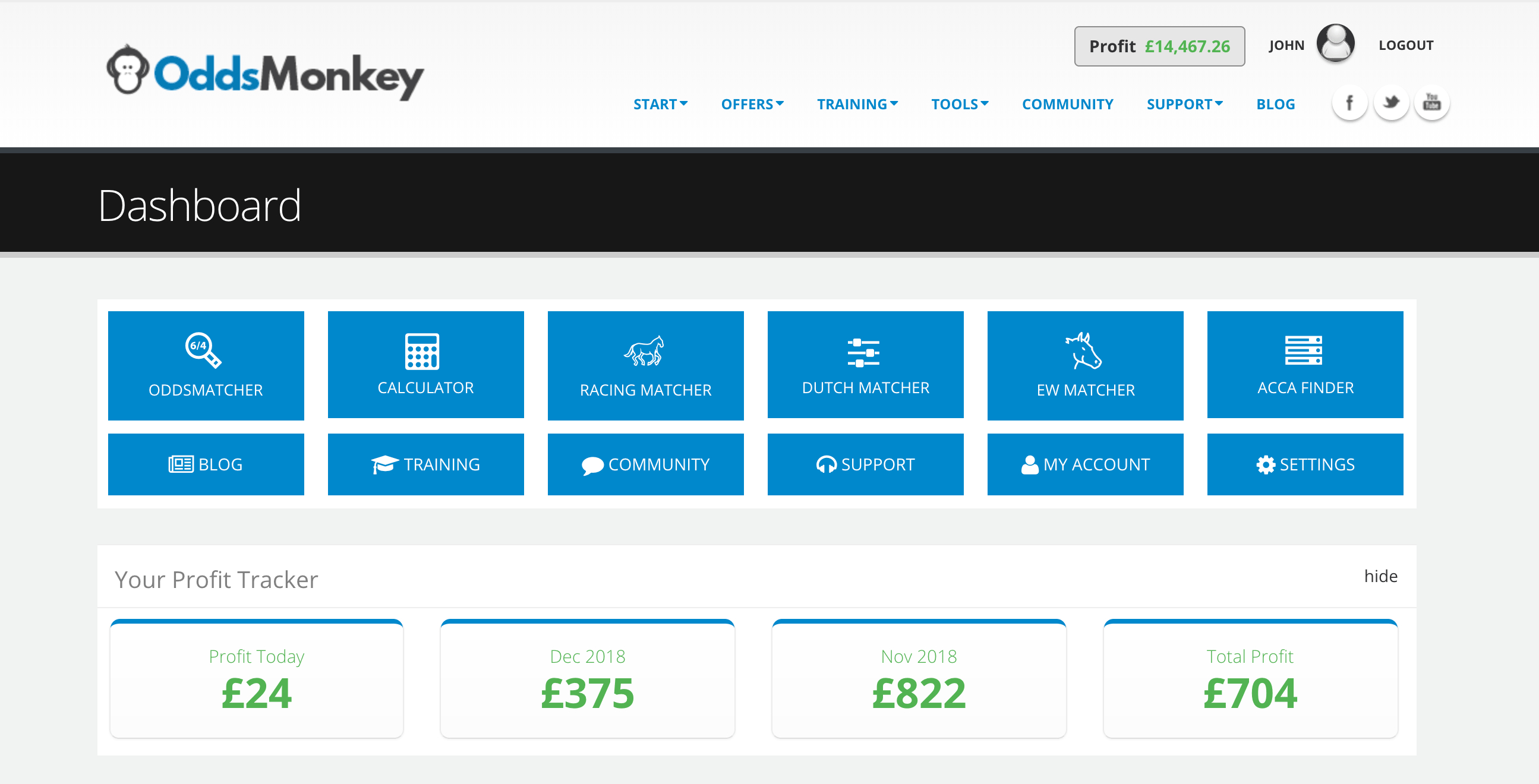 Risk free matched betting guide coral betting account