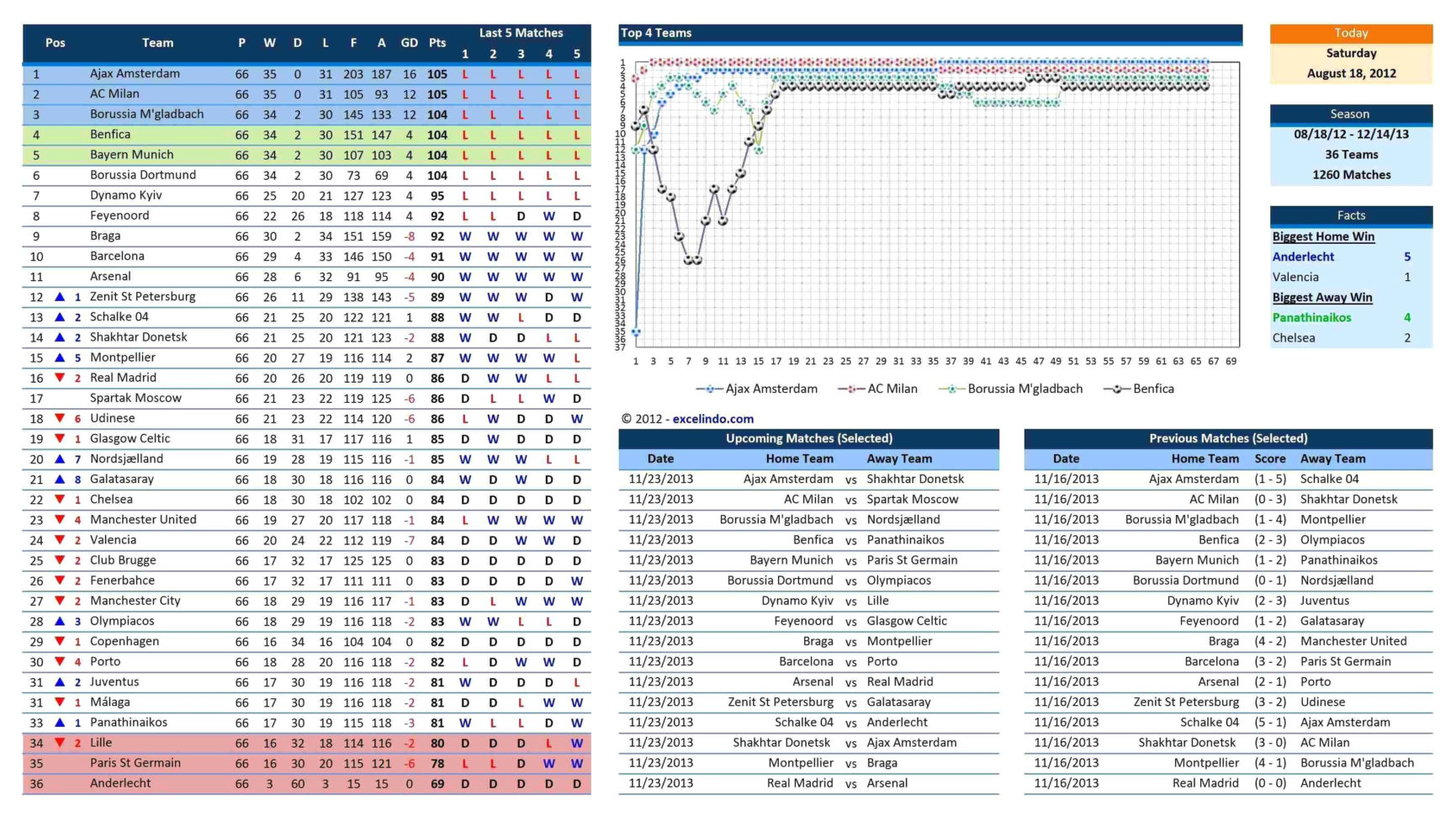 Best Personal Budget Spreadsheet Pertaining To Example Of Budget Spreadsheet Excel Monthly Template Best Personal
