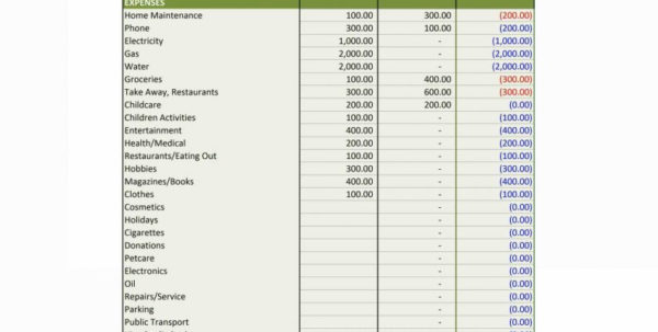 Best Personal Finance Spreadsheet In Personal Expense Spreadsheet Best Finance Excel Template Budget Free