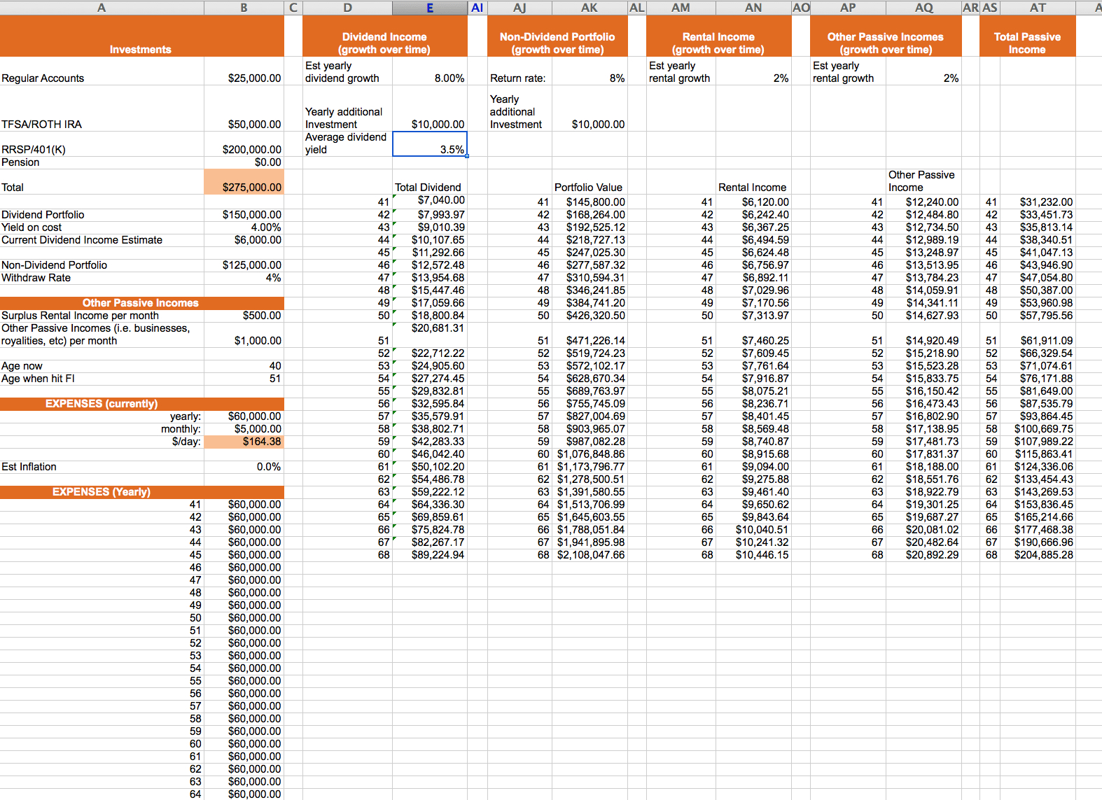 Best Retirement Calculator Spreadsheet With Regard To Retirement Calculator Spreadsheet  Laobing Kaisuo