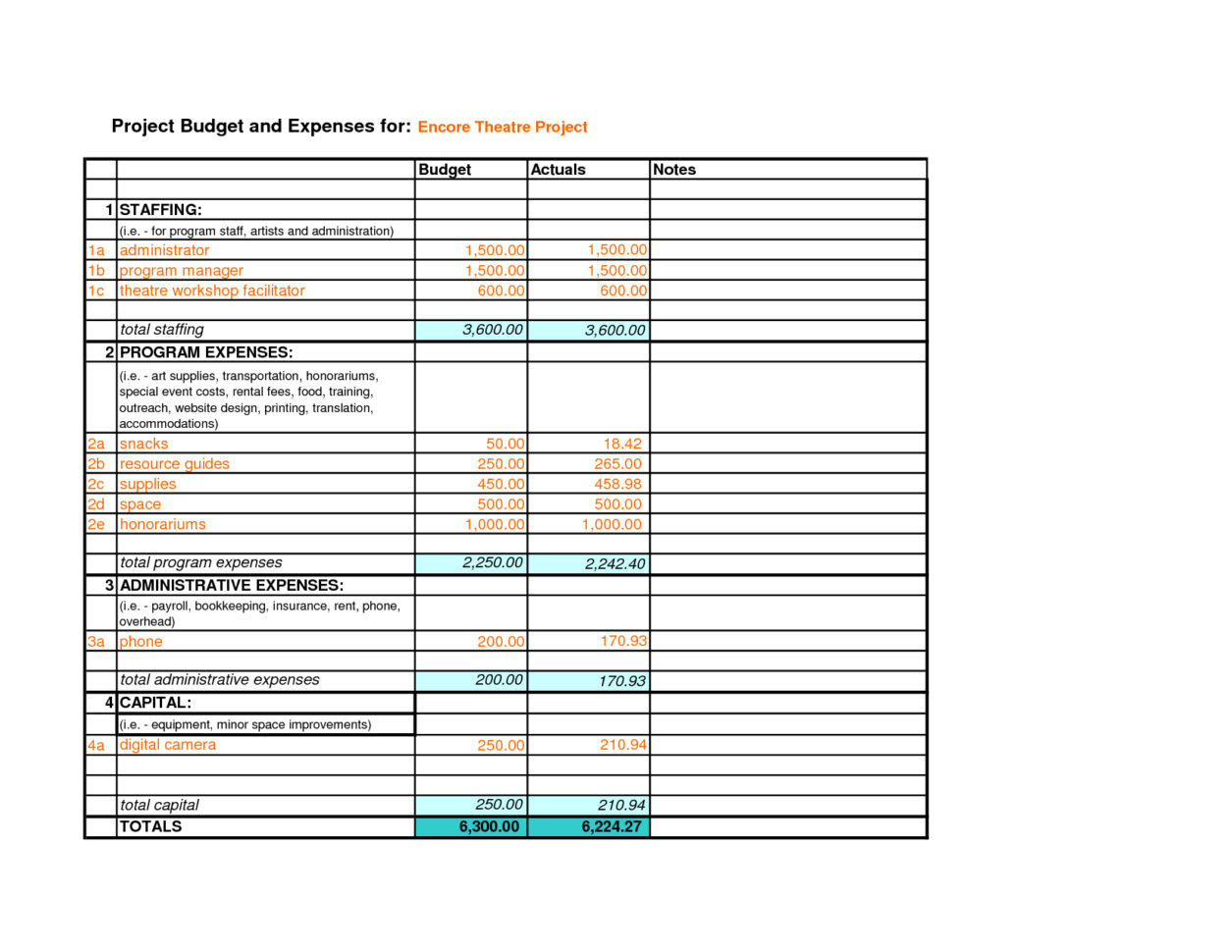 Best Spreadsheet For Budget Inside Design A Budget Spreadsheet On Wedding Budget Spreadsheet Best