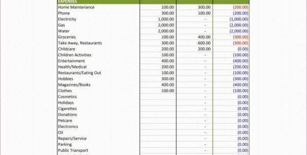 Best Spreadsheet For Budget Intended For Samples Of Budget Spreadsheets Best Spreadsheet Sample Worksheet