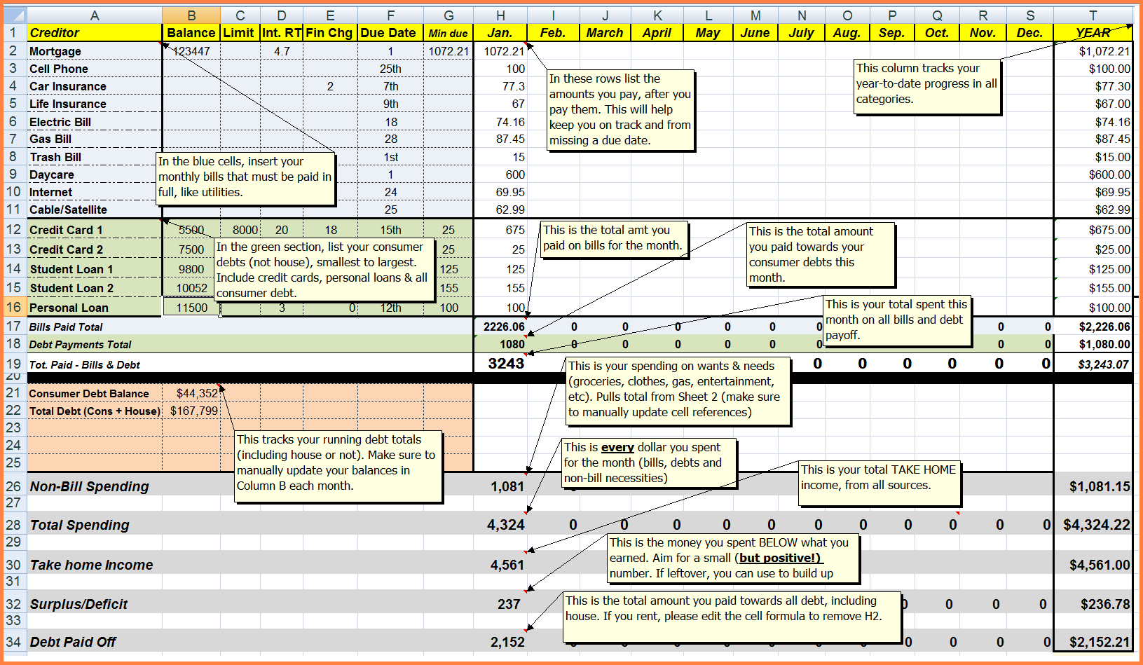 Best Spreadsheet For Budget Regarding Find Out About The Best Free Excel Budget Spreadsheet Template – The