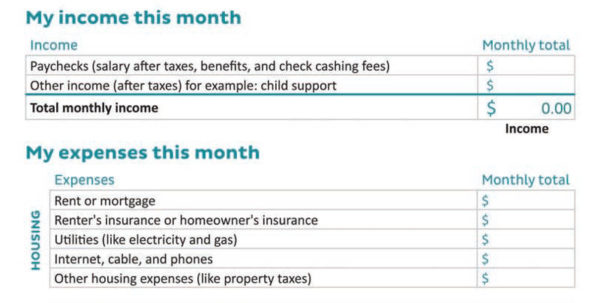 Best Way To Make A Budget Spreadsheet Inside Make A Budget Worksheet
