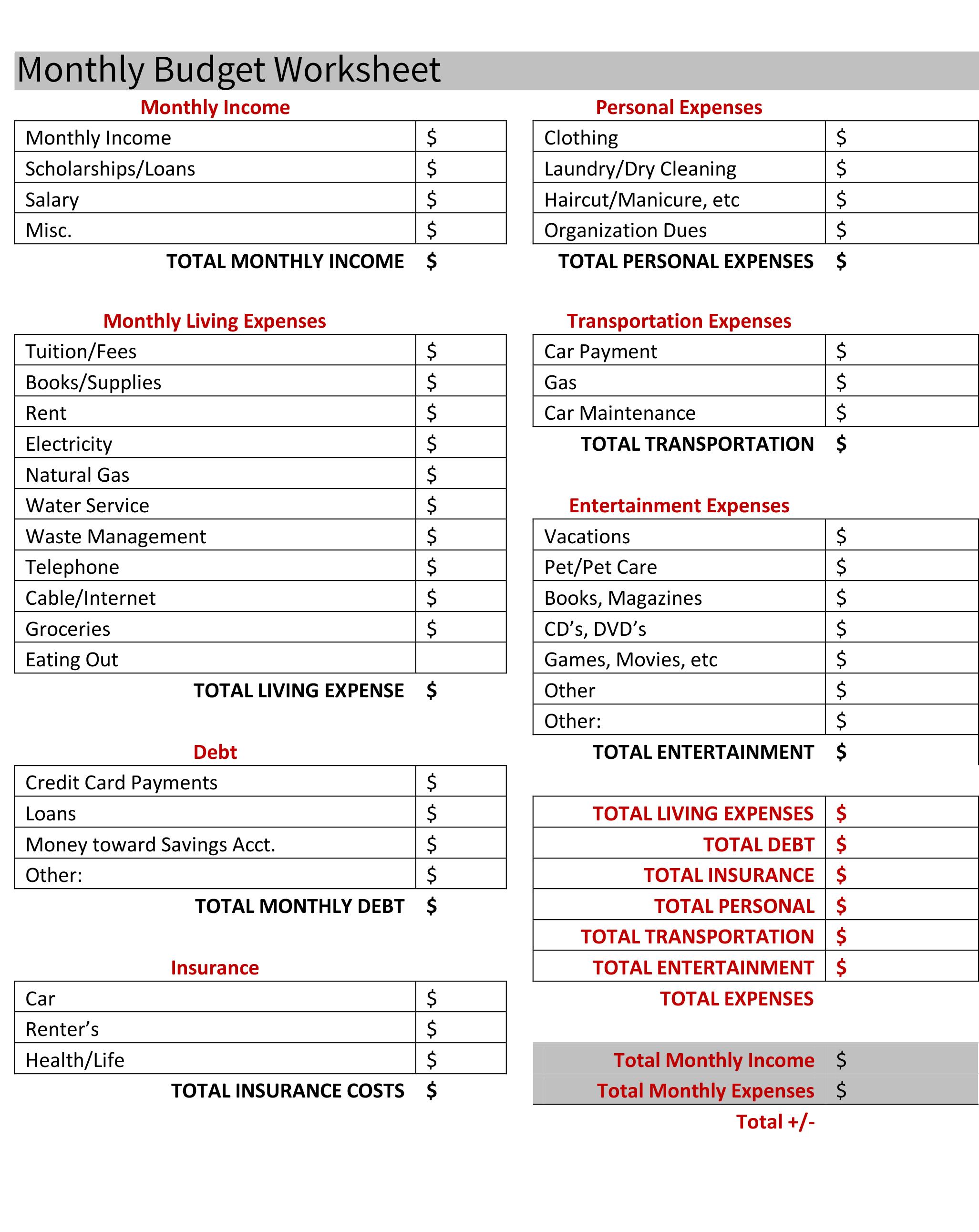 Best Way To Set Up Budget Spreadsheet Regarding How To Set Up A Monthly Budget Worksheet  Homebiz4U2Profit