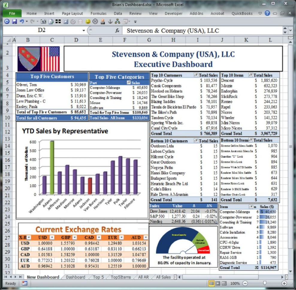 Best Way To Share Excel Spreadsheet Online Intended For Best Way To Share Excel Spreadsheet Online Spreads ~ Epaperzone