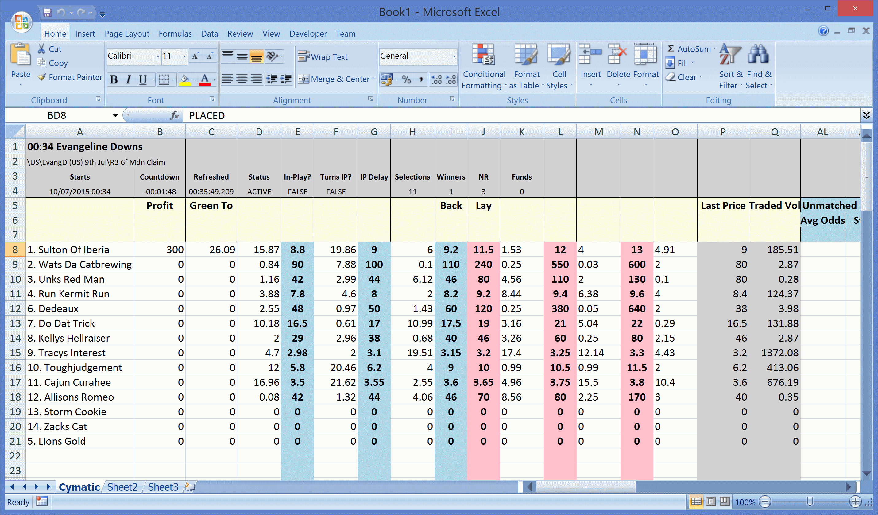 Betfair Spreadsheet Free With Excel Integration With Advanced Cymatic Trader For Betfair