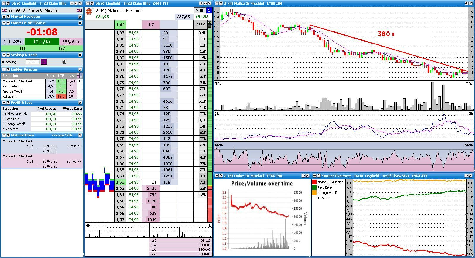 Betfair Spreadsheet Free With Trading Betfair