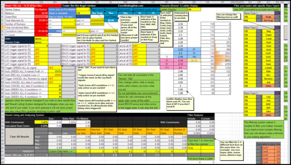 Betting Excel Spreadsheet With Regard To Excel Trader Bot For Betfair — Steemit