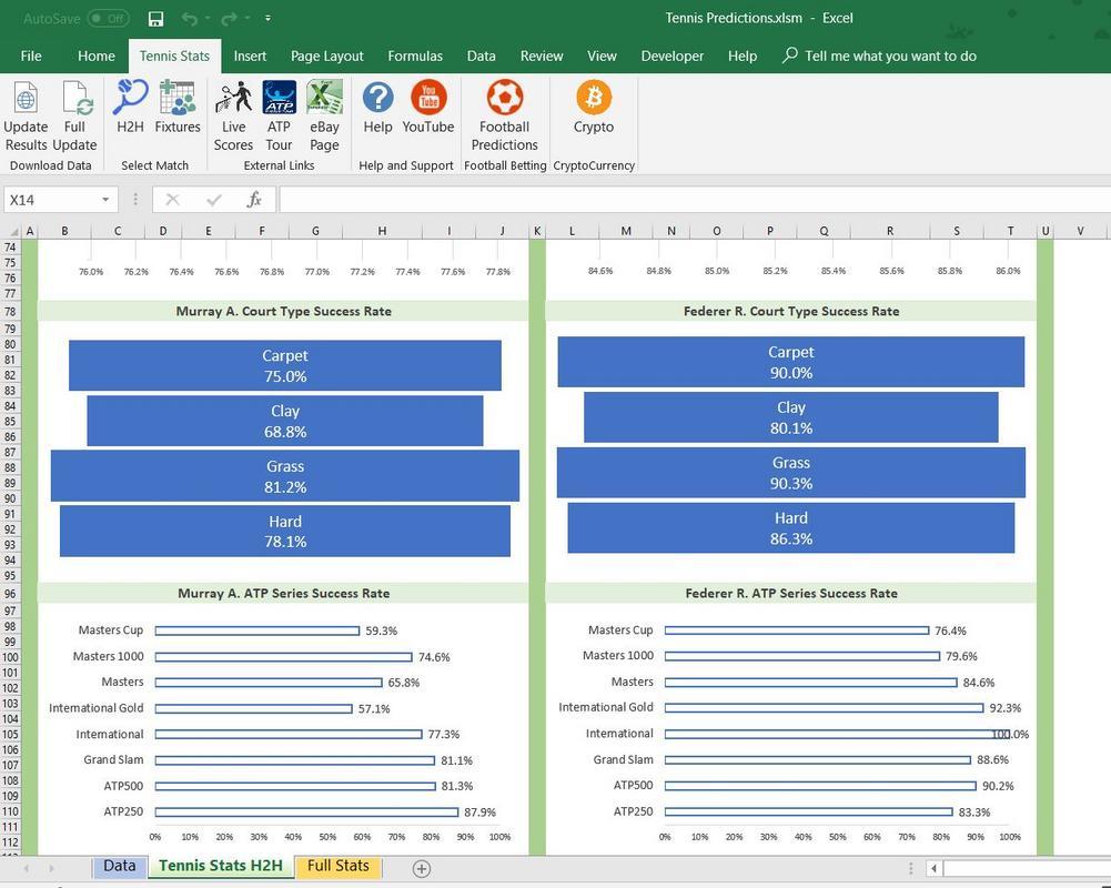 Betting Excel Spreadsheet Within Men Tennis Prediction Statistics Spreadsheet Microsoft Excel Betting