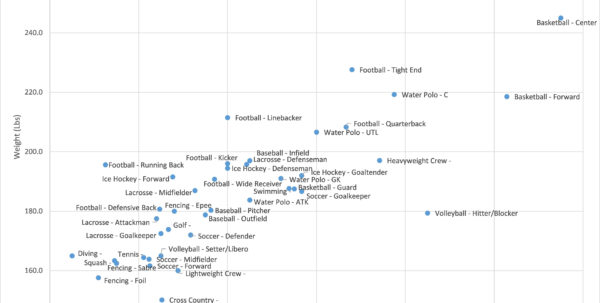 Betting Record Spreadsheet In Football Betting Spreadsheet  Heritageharvestfarm