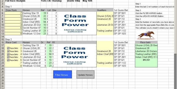 Betting Record Spreadsheet Pertaining To Racing Betting: Horse Racing Betting Excel Spreadsheet