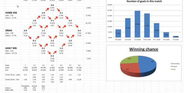 Betting Record Spreadsheet With Regard To Trading On Betfair: How Automation Tools Can Help You Win  Betting