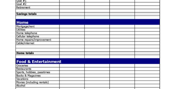 Bi Weekly Budget Spreadsheet Pertaining To Bi Weekly Budget Spreadsheet Template – Spreadsheet Collections