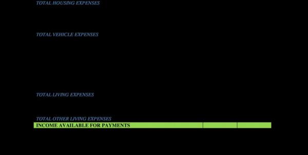 Bi Weekly Expenses Spreadsheet Inside Paycheck To Budget Spreadsheet Elegant Free Bi Weekly Template