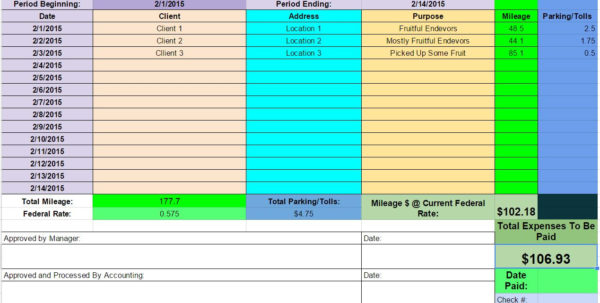 Bi Weekly Expenses Spreadsheet Intended For Biweekly Mileage Report Created With Google Sheets  Mike Baxter