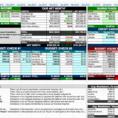 Bi Weekly Expenses Spreadsheet With Regard To 007 Bi Weekly Budget Template ~ Ulyssesroom