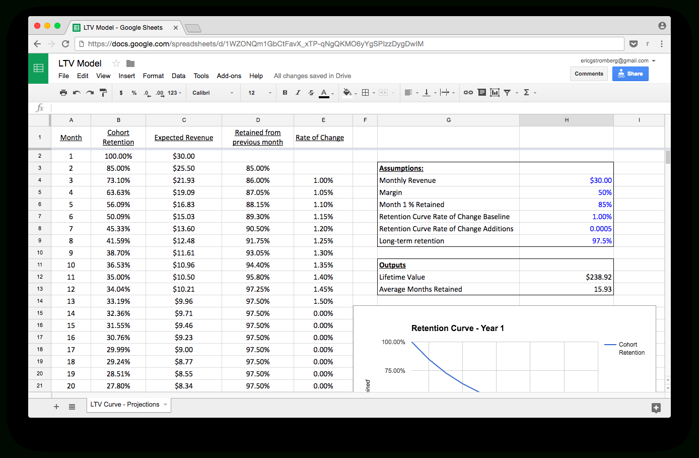 Bid Spreadsheet For A Spreadsheet For Calculating Subscription Lifetime Value