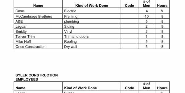 Bid Spreadsheet Regarding Construction Bid Sheet Template Spreadsheet Sample Invoice