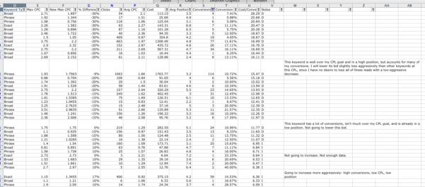 Bid Spreadsheet Regarding Efficient Bid Management: Spreadsheet Fun!  Ppc Hero