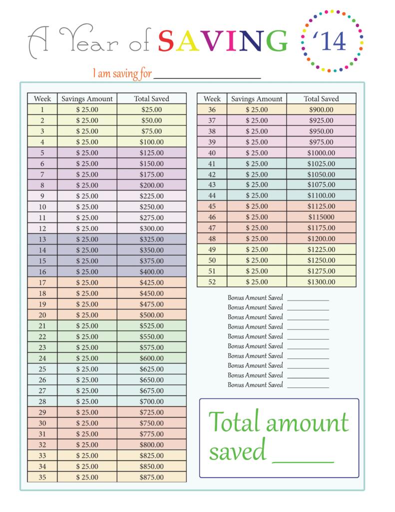 Bill Pay Schedule Spreadsheet Regarding Bill Payment Spreadsheet Excel Templates And Bill Payment Schedule