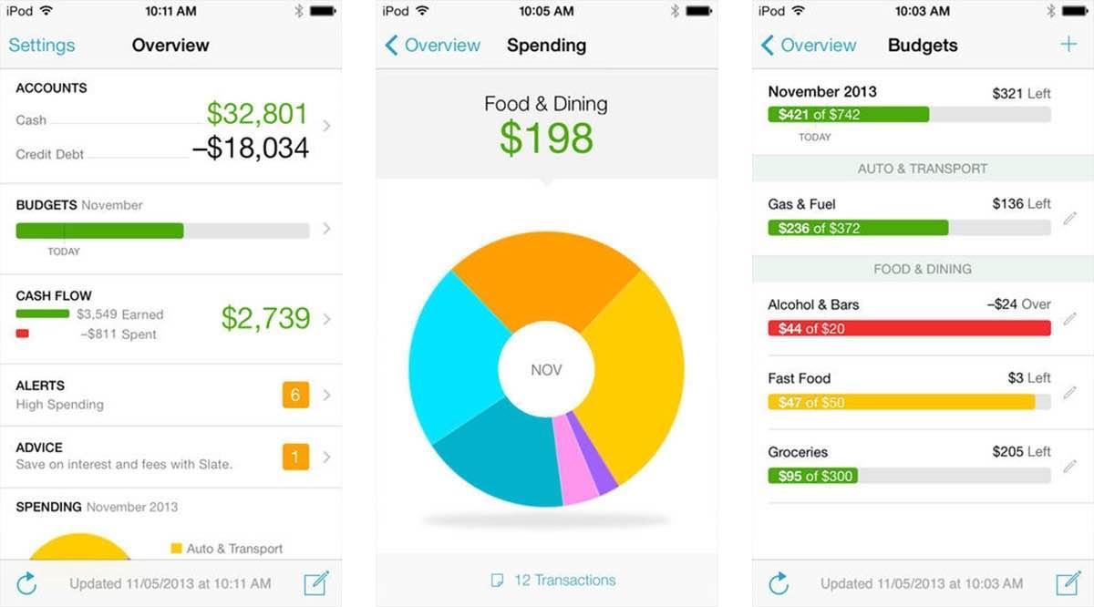 Bill Spreadsheet App For Budget Spreadsheet App  Pulpedagogen Spreadsheet Template Docs